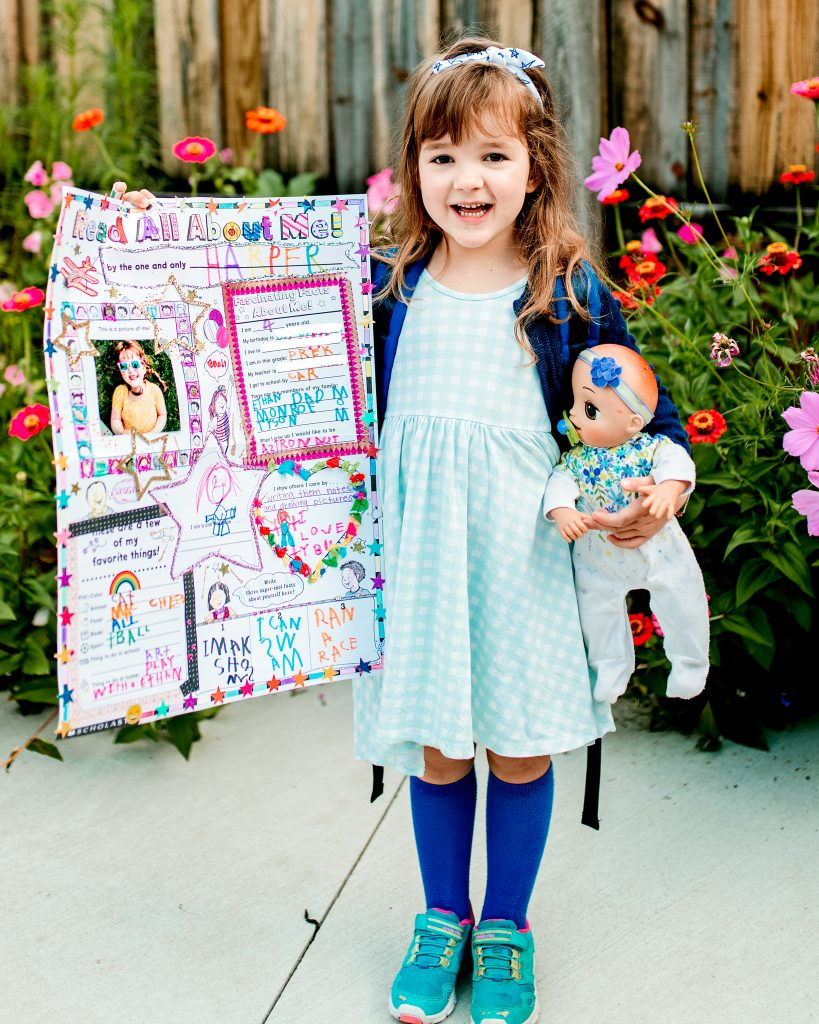 Early Childhood All About Me Poster