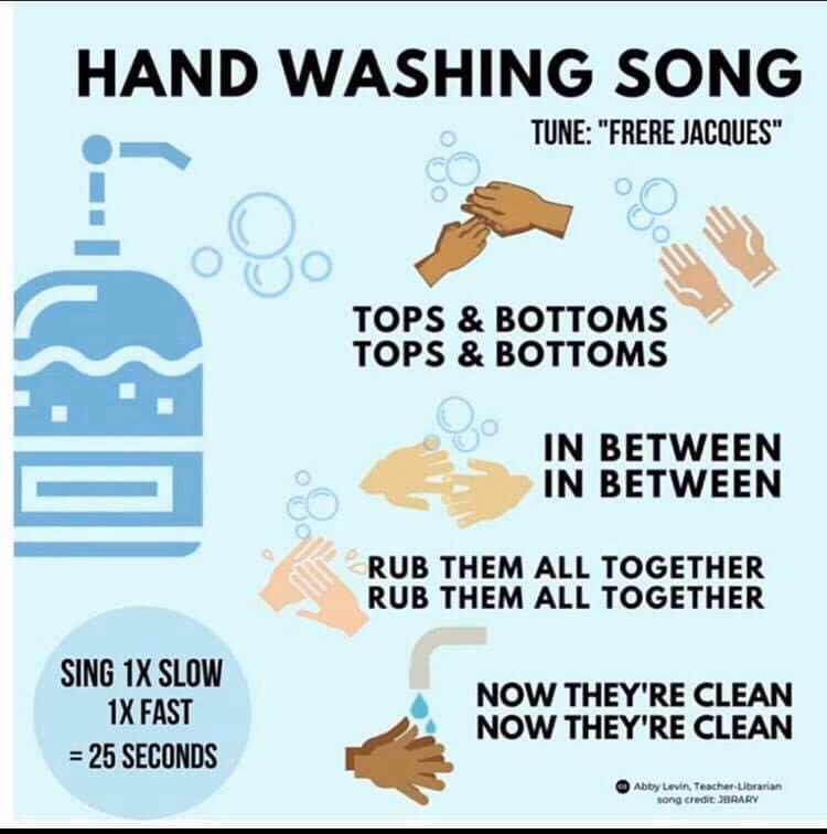 Simple handwashing song for kids
